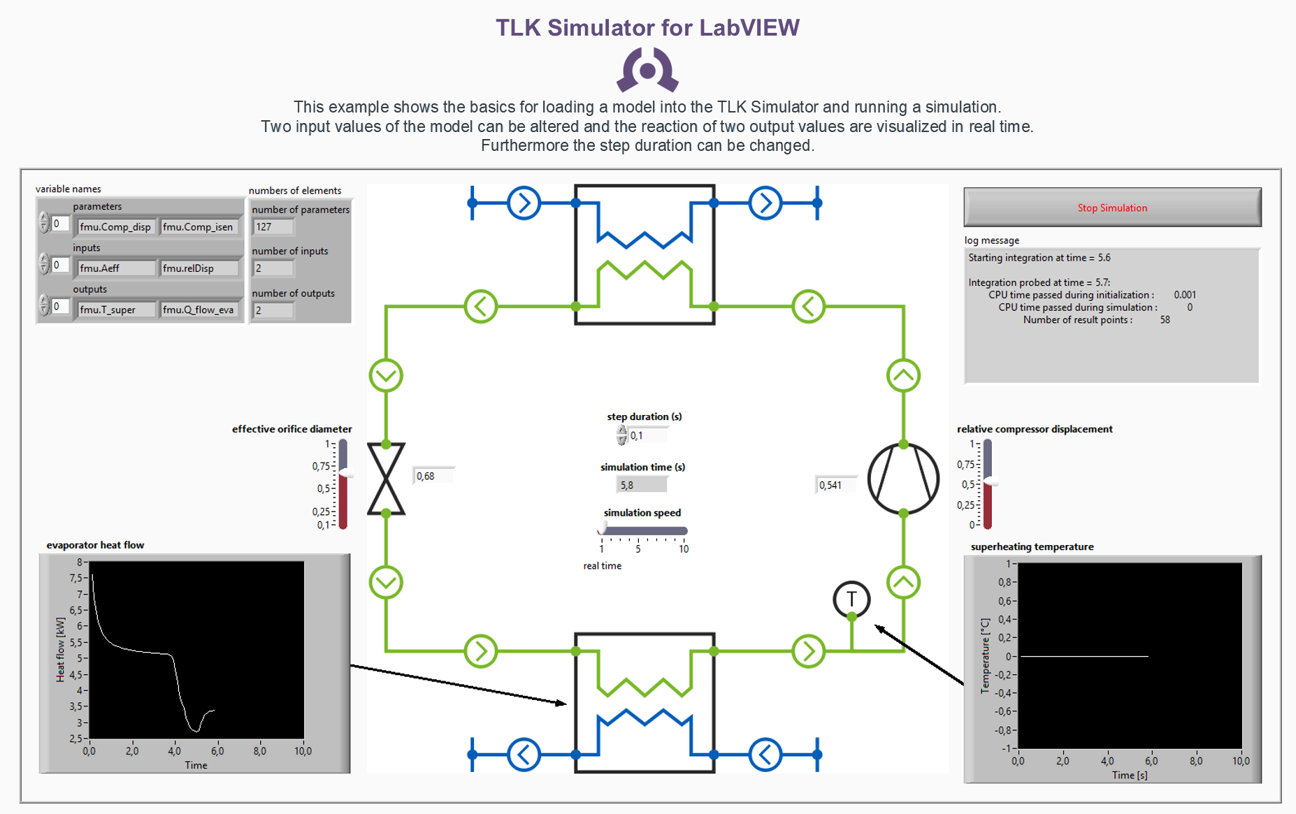 TLK-Simulator for LabVIEW